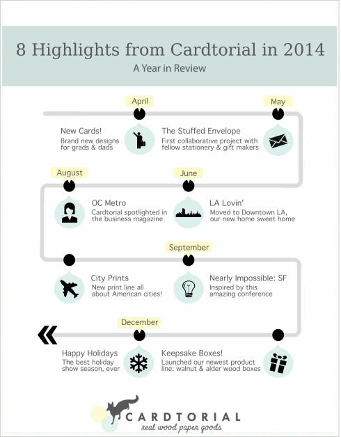 Cardtorial2014
